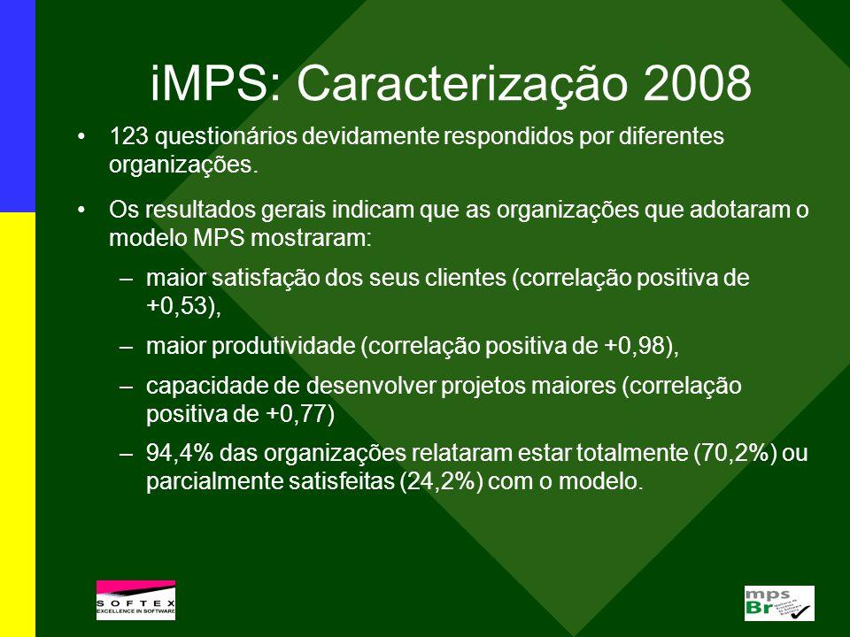 iMPS: Caracterização 2008 123 questionários devidamente respondidos por diferentes organizações.