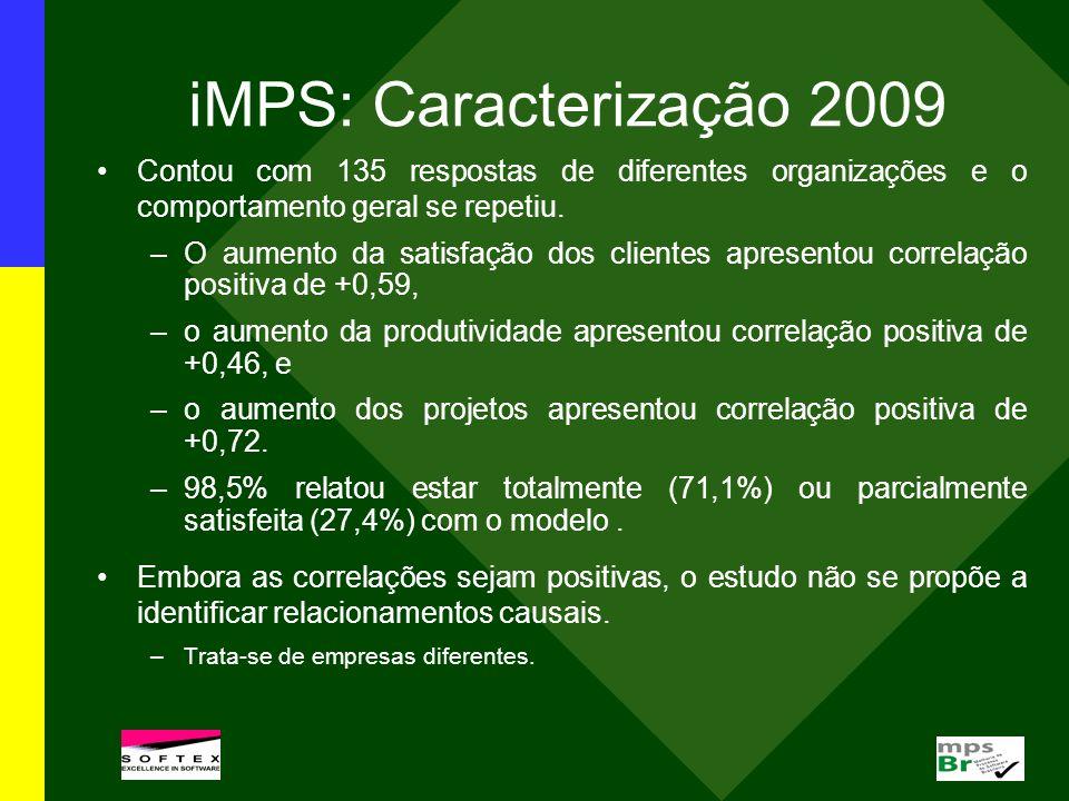 iMPS: Caracterização 2009 Contou com 135 respostas de diferentes organizações e o comportamento geral se repetiu.