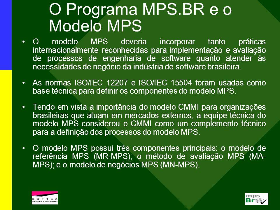 O Programa MPS.BR e o Modelo MPS
