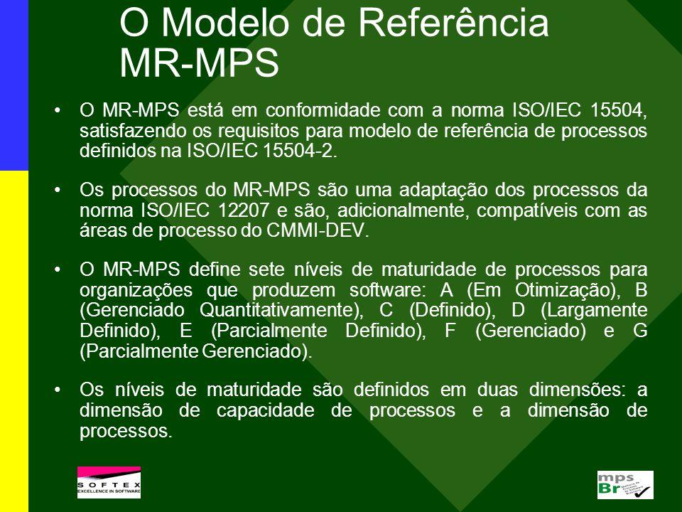 O Modelo de Referência MR-MPS