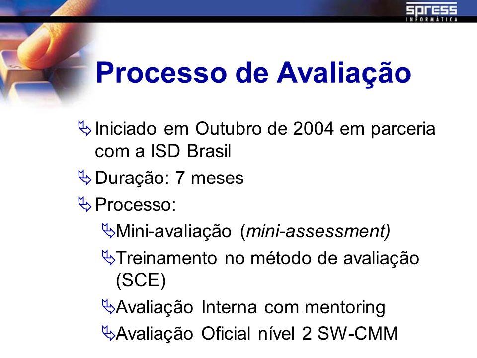 Processo de Avaliação Iniciado em Outubro de 2004 em parceria com a ISD Brasil. Duração: 7 meses. Processo: