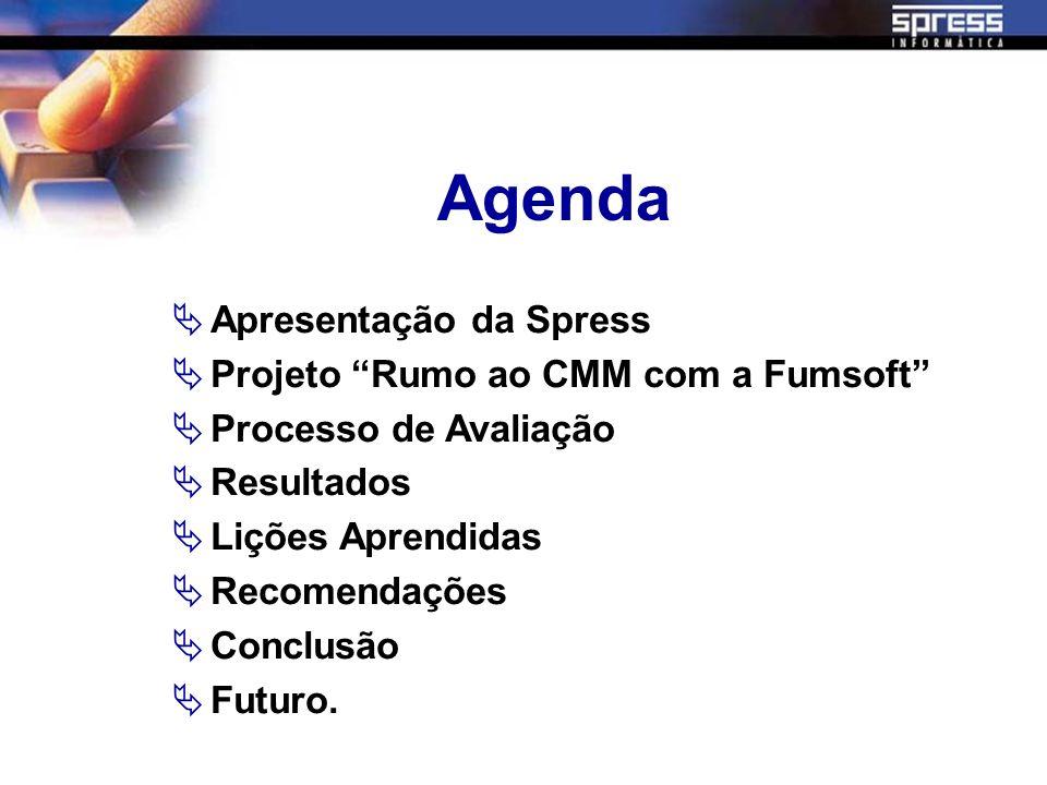 Agenda Apresentação da Spress Projeto Rumo ao CMM com a Fumsoft
