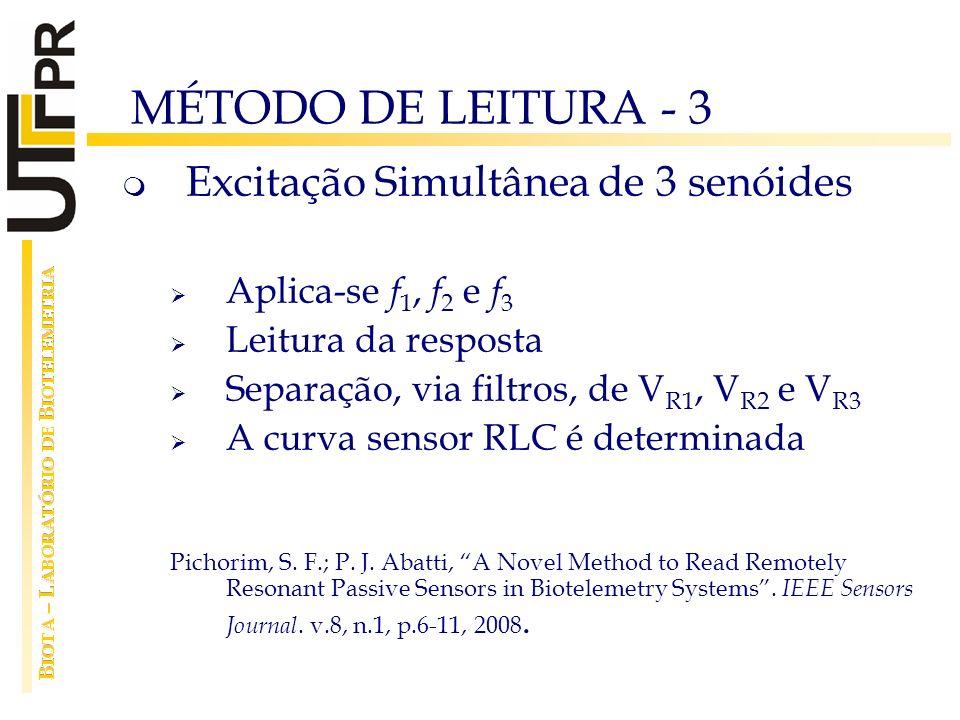 MÉTODO DE LEITURA - 3 Excitação Simultânea de 3 senóides