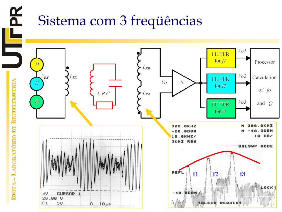 Sistema com 3 freqüências