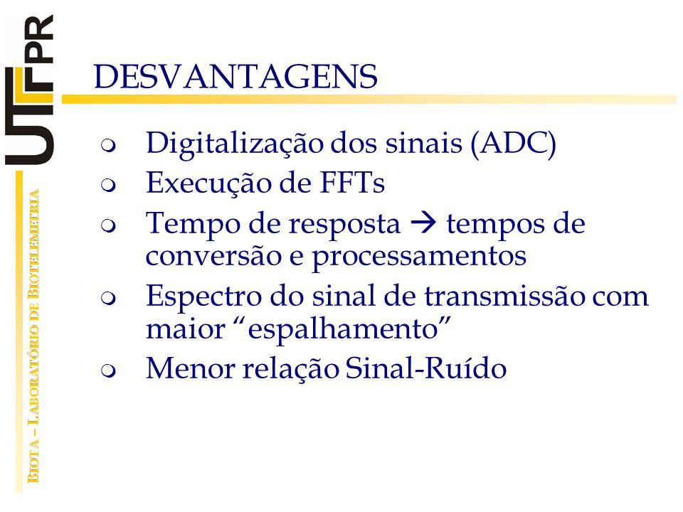 DESVANTAGENS Digitalização dos sinais (ADC) Execução de FFTs