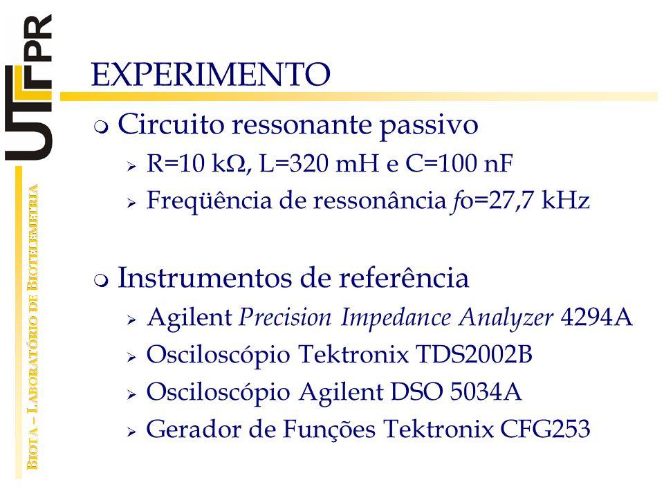 EXPERIMENTO Circuito ressonante passivo Instrumentos de referência