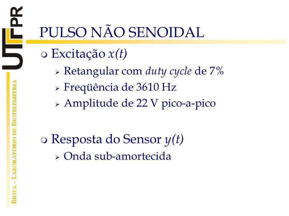 PULSO NÃO SENOIDAL Excitação x(t) Resposta do Sensor y(t)