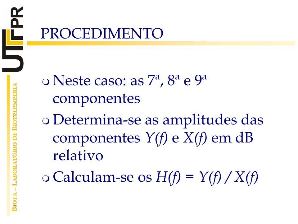 PROCEDIMENTO Neste caso: as 7ª, 8ª e 9ª componentes. Determina-se as amplitudes das componentes Y(f) e X(f) em dB relativo.