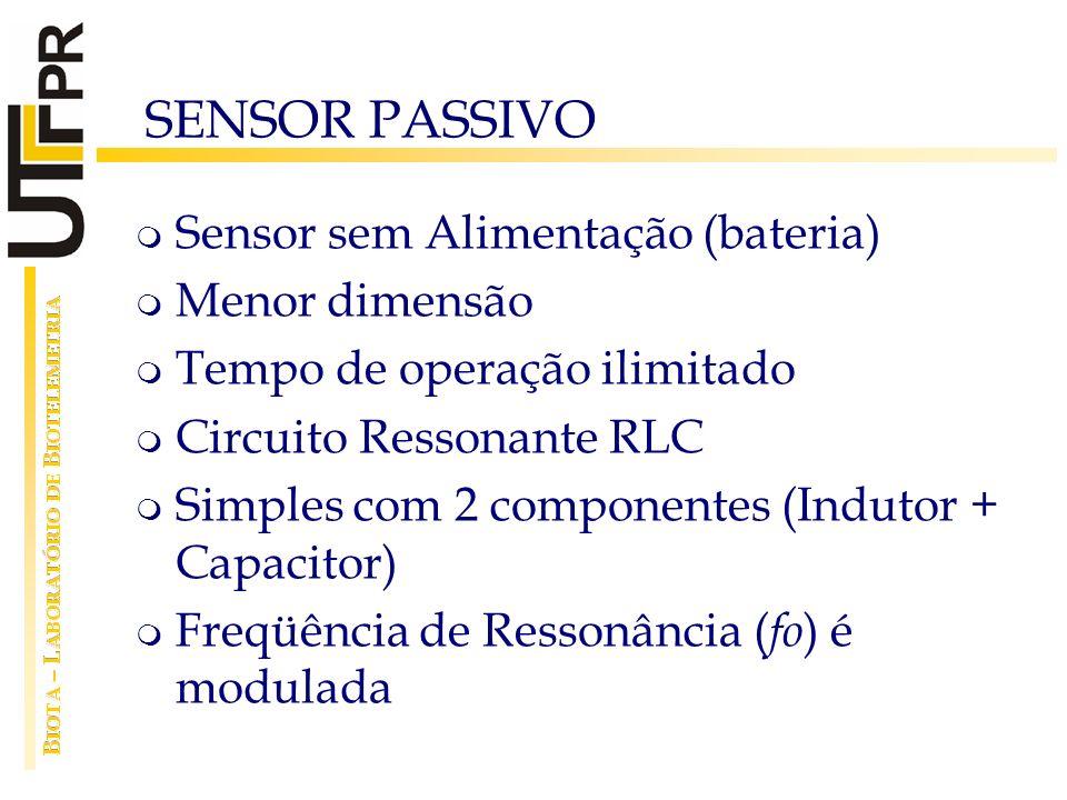 SENSOR PASSIVO Sensor sem Alimentação (bateria) Menor dimensão