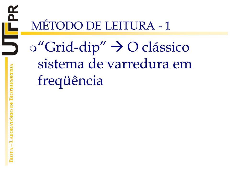 Grid-dip  O clássico sistema de varredura em freqüência