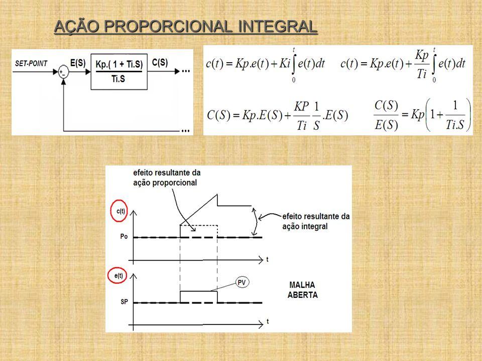 AÇÃO PROPORCIONAL INTEGRAL