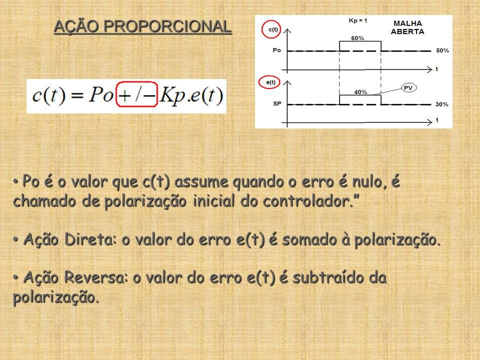 AÇÃO PROPORCIONAL Po é o valor que c(t) assume quando o erro é nulo, é chamado de polarização inicial do controlador.