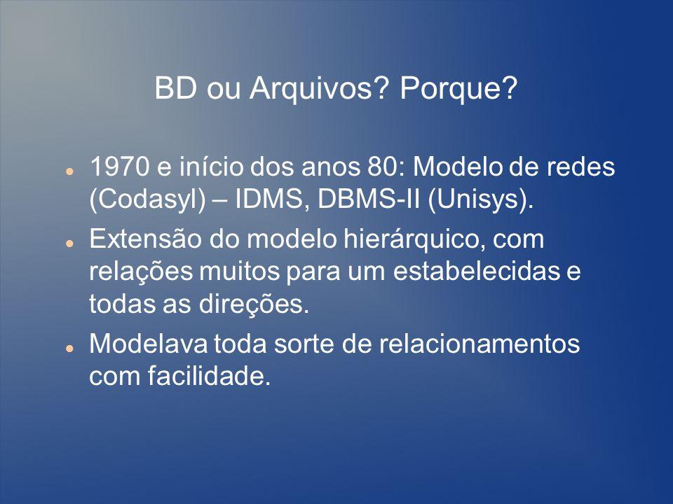 BD ou Arquivos Porque 1970 e início dos anos 80: Modelo de redes (Codasyl) – IDMS, DBMS-II (Unisys).