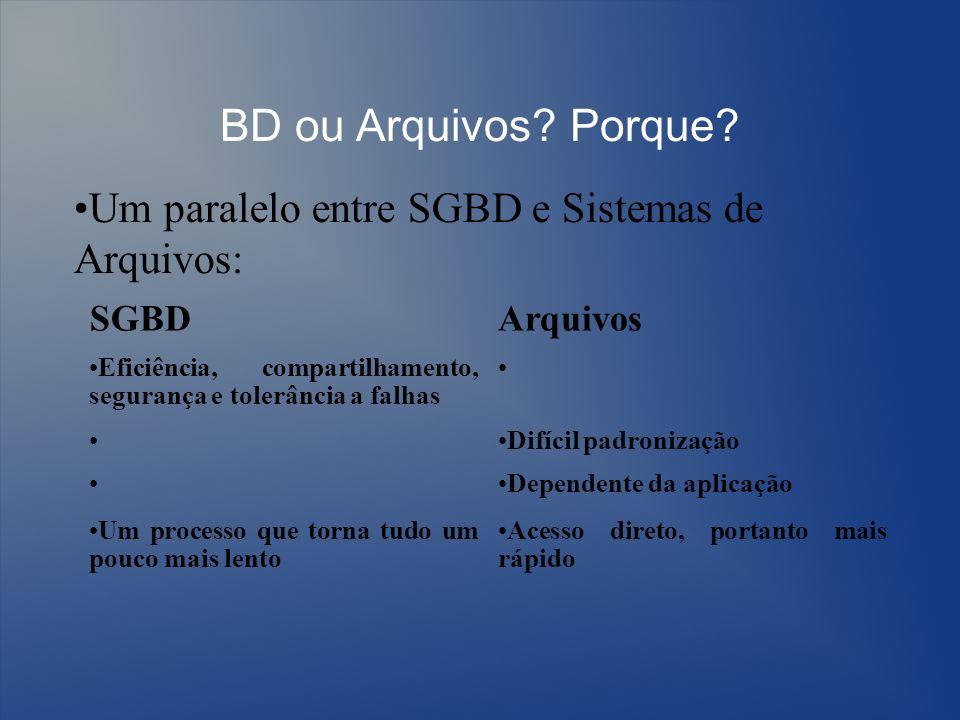BD ou Arquivos Porque Um paralelo entre SGBD e Sistemas de Arquivos: