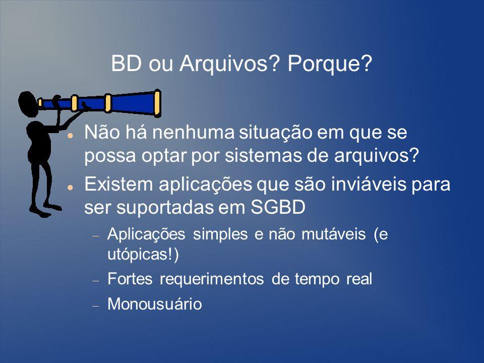 BD ou Arquivos Porque Não há nenhuma situação em que se possa optar por sistemas de arquivos