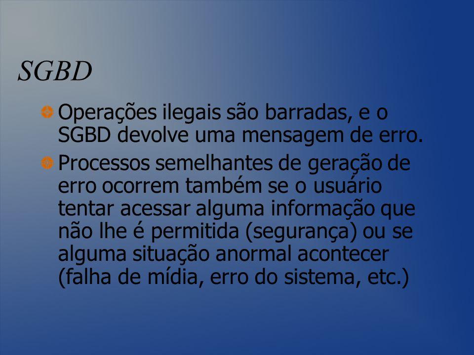 SGBD Operações ilegais são barradas, e o SGBD devolve uma mensagem de erro.