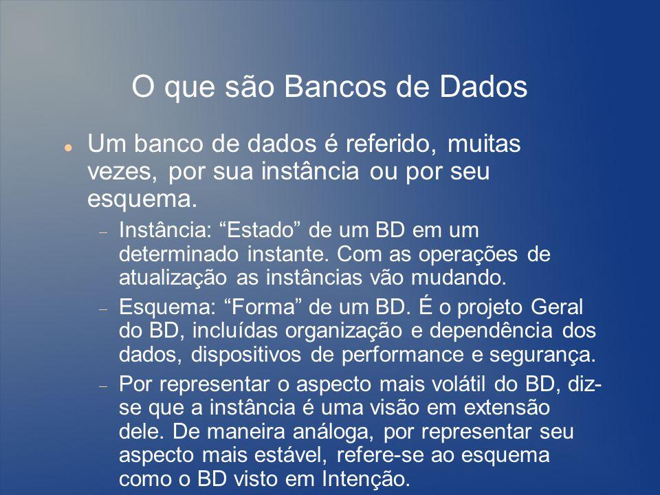 O que são Bancos de Dados