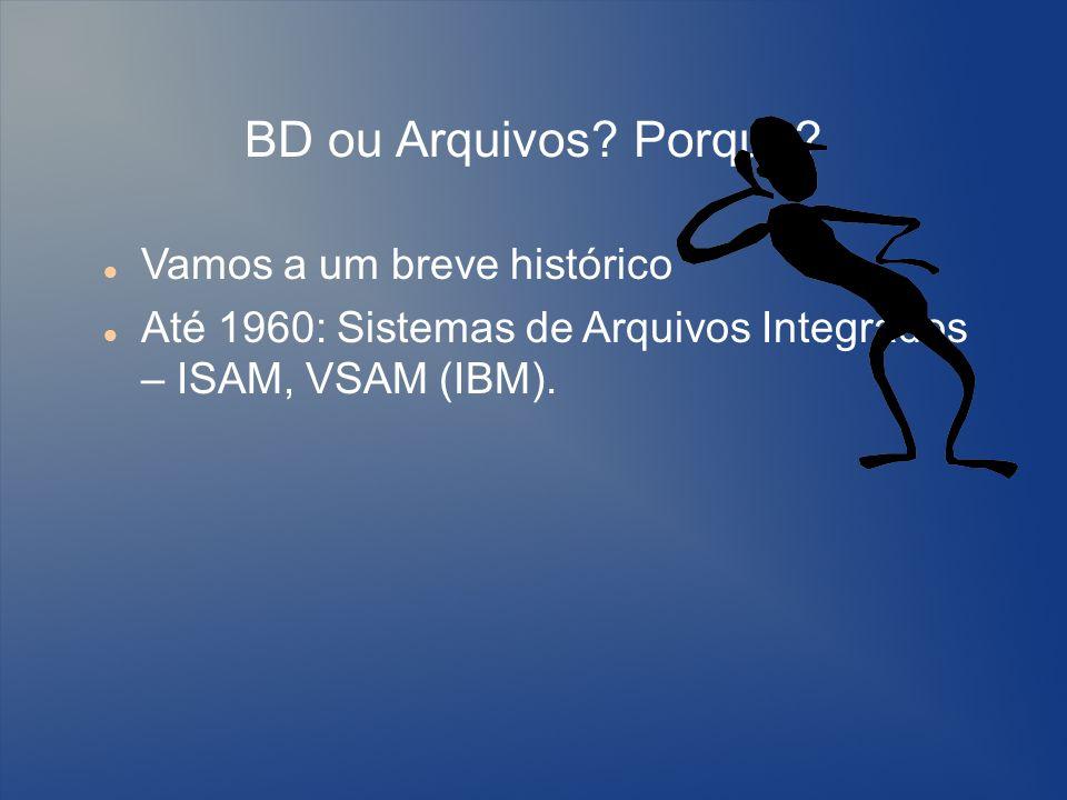 BD ou Arquivos Porque Vamos a um breve histórico