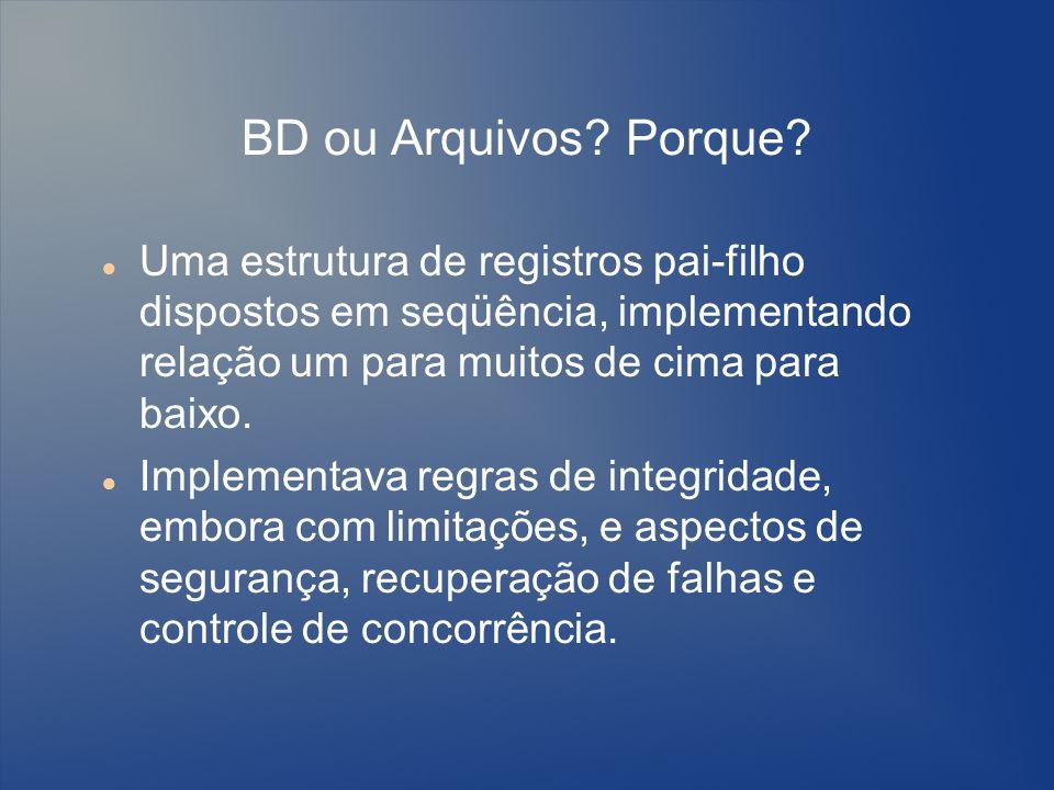 BD ou Arquivos Porque Uma estrutura de registros pai-filho dispostos em seqüência, implementando relação um para muitos de cima para baixo.