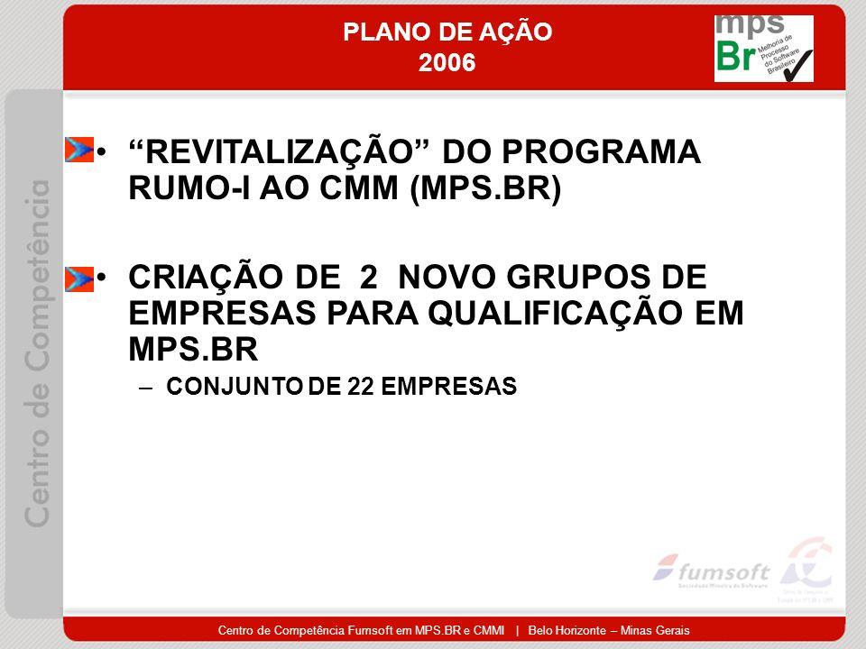 REVITALIZAÇÃO DO PROGRAMA RUMO-I AO CMM (MPS.BR)