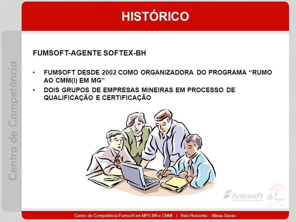HISTÓRICO FUMSOFT-AGENTE SOFTEX-BH