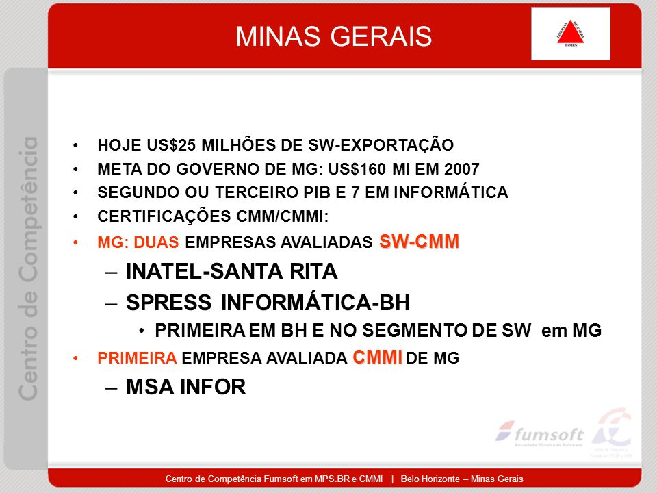 MINAS GERAIS INATEL-SANTA RITA SPRESS INFORMÁTICA-BH MSA INFOR