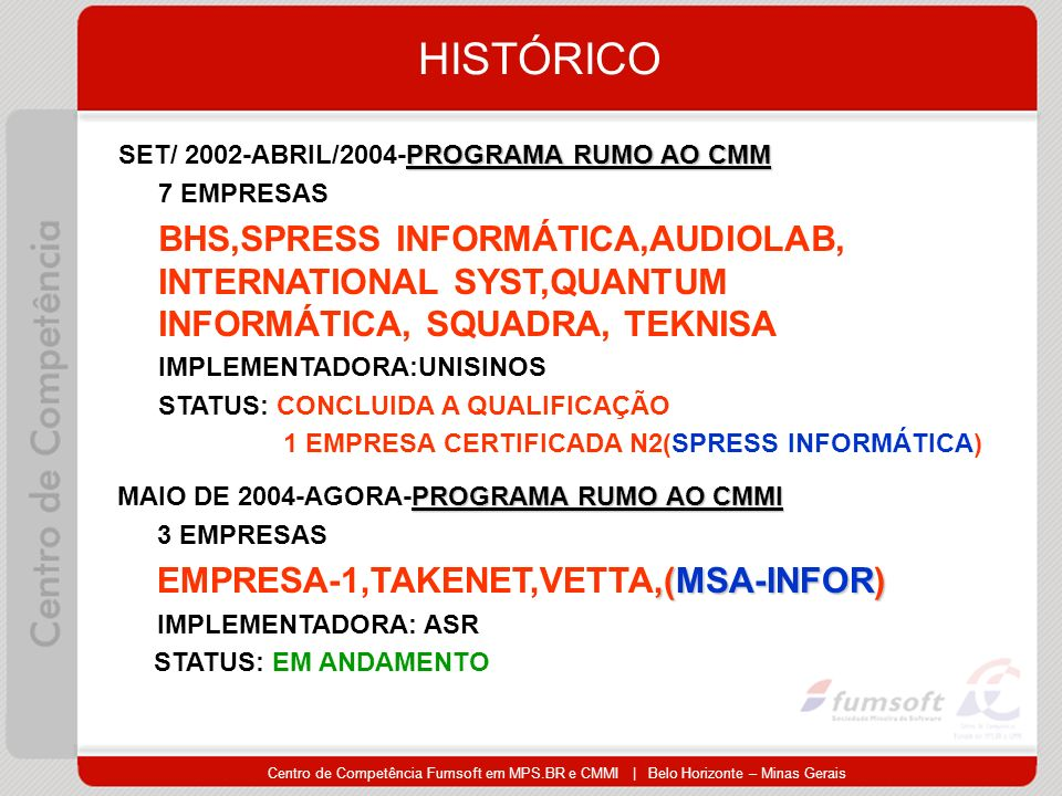 HISTÓRICO SET/ 2002-ABRIL/2004-PROGRAMA RUMO AO CMM 7 EMPRESAS