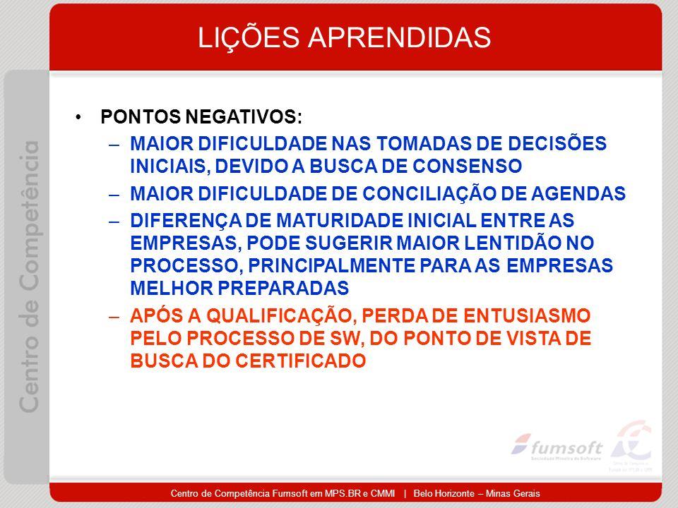 LIÇÕES APRENDIDAS PONTOS NEGATIVOS: