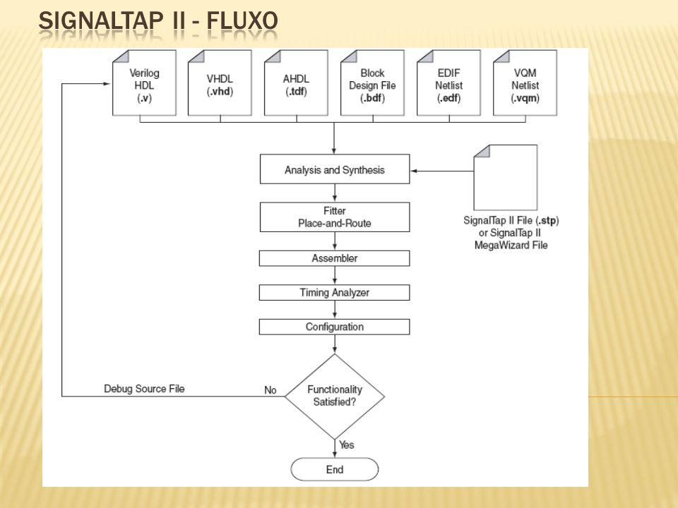 SIGNALTAP II - FLUXO