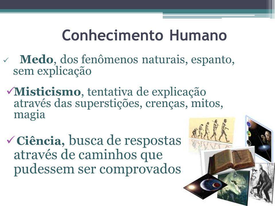Conhecimento Humano através de caminhos que pudessem ser comprovados