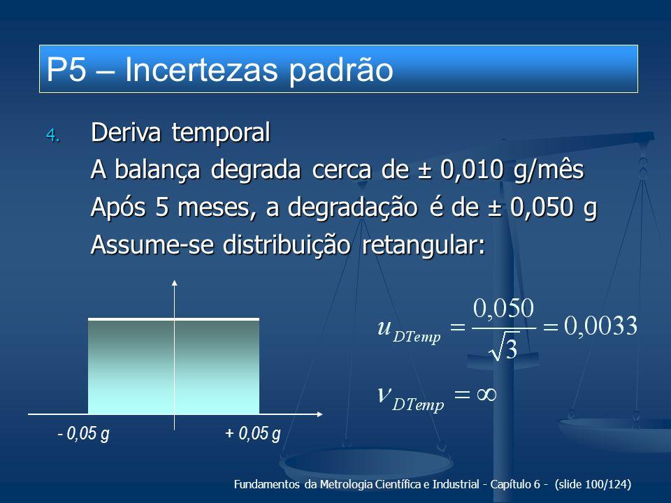 P5 – Incertezas padrão Deriva temporal