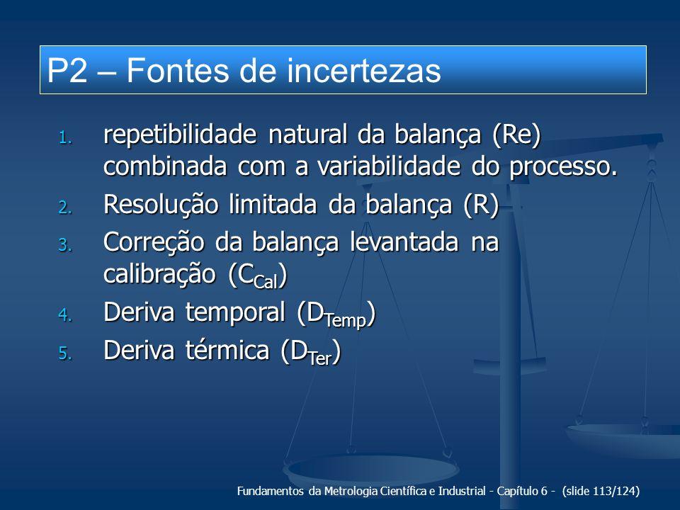 P2 – Fontes de incertezas