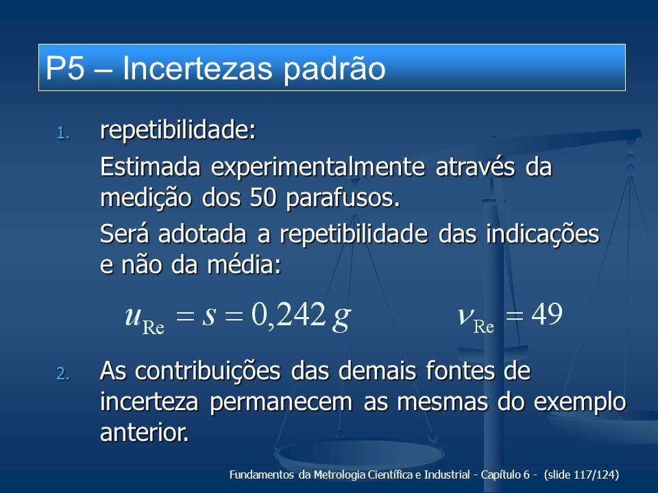 P5 – Incertezas padrão repetibilidade: