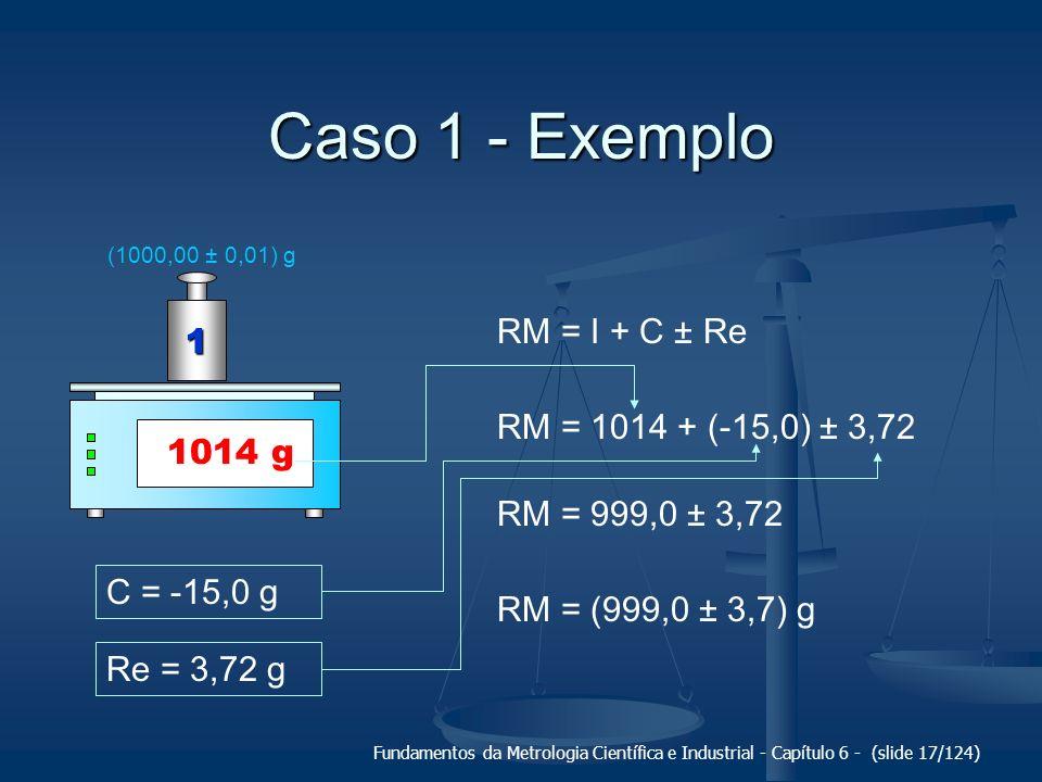 Caso 1 - Exemplo 1 RM = I + C ± Re 0 g RM = 1014 + (-15,0) ± 3,72