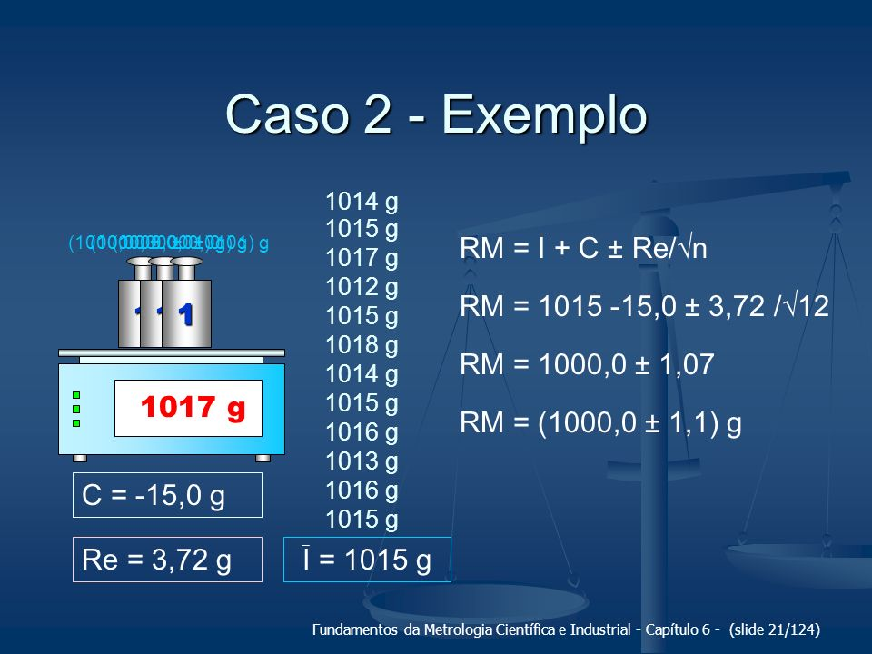 Caso 2 - Exemplo 1 1 1 RM = I + C ± Re/n RM = 1015 -15,0 ± 3,72 /12