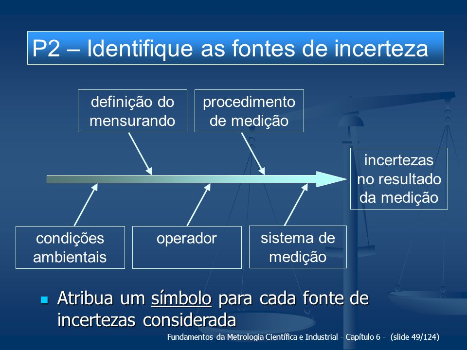 P2 – Identifique as fontes de incerteza
