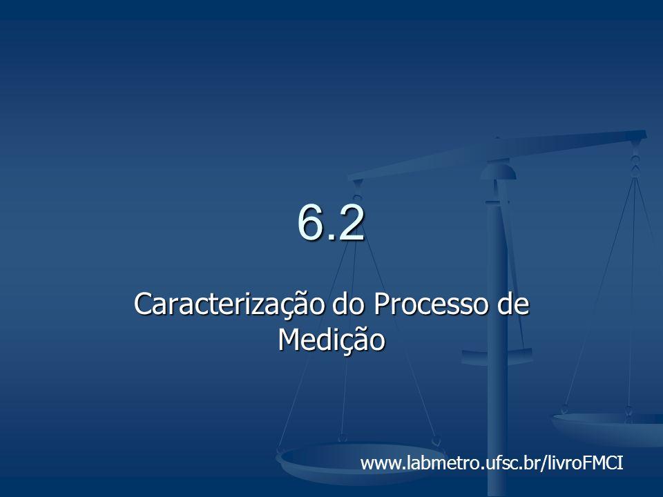 Caracterização do Processo de Medição