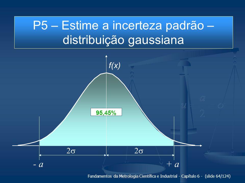 P5 – Estime a incerteza padrão – distribuição gaussiana