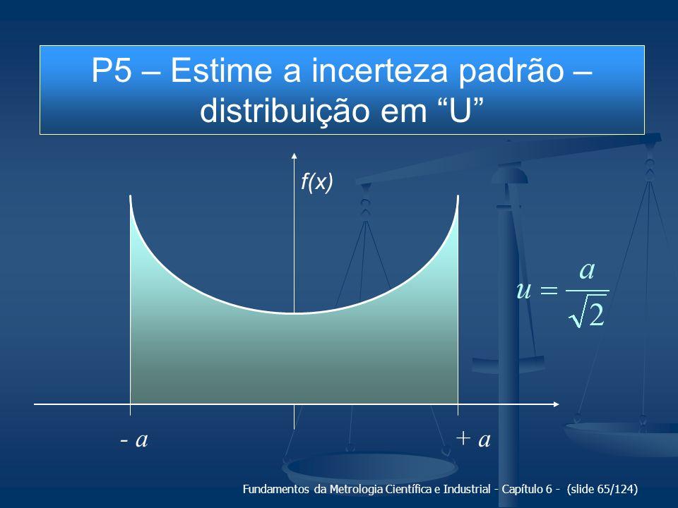P5 – Estime a incerteza padrão – distribuição em U