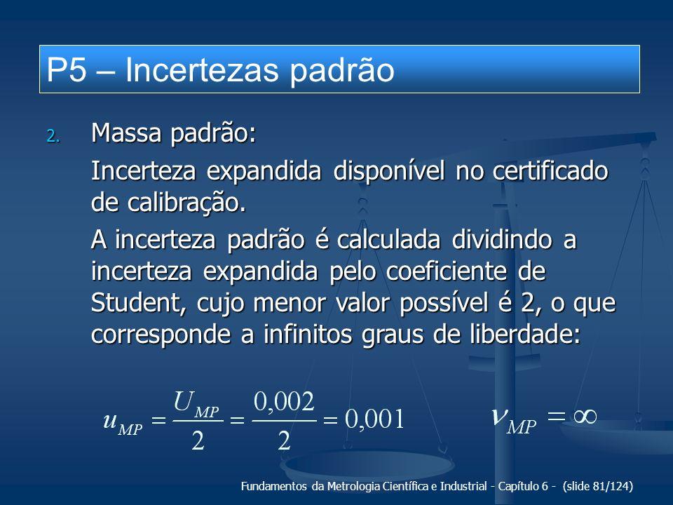 P5 – Incertezas padrão Massa padrão: