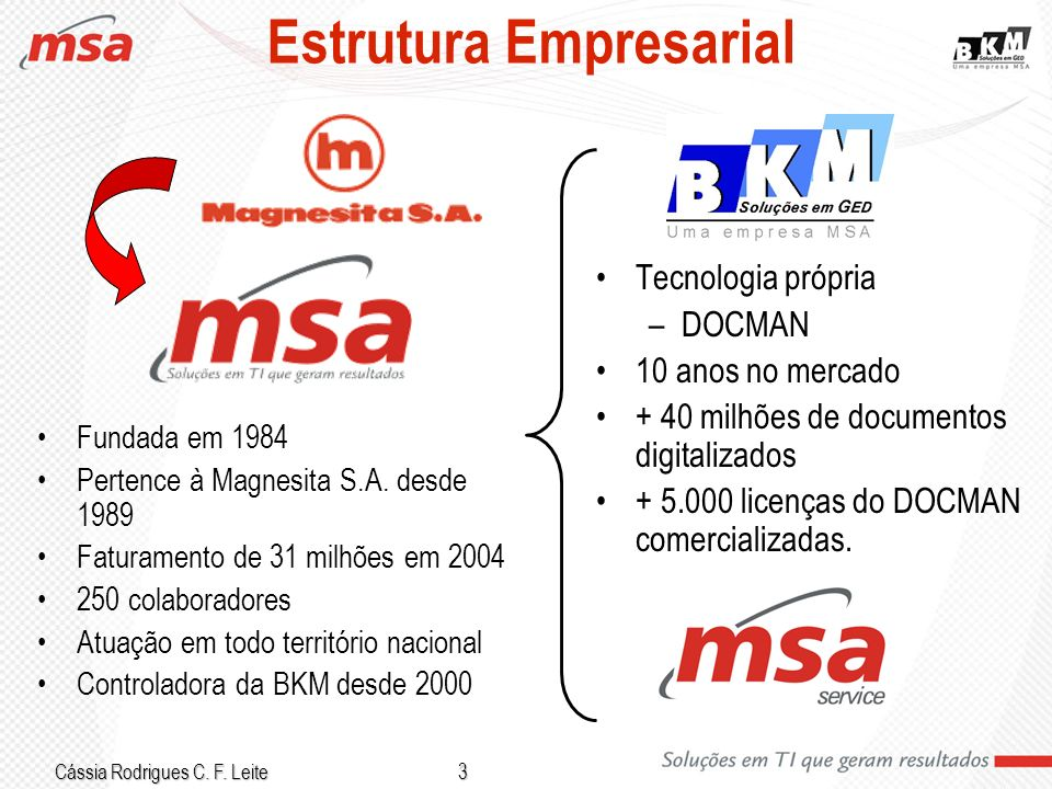 Estrutura Empresarial