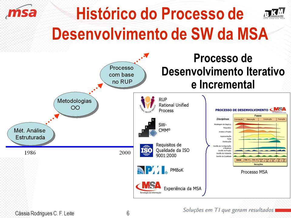Histórico do Processo de Desenvolvimento de SW da MSA