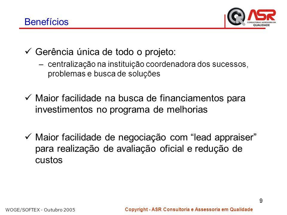Copyright - ASR Consultoria e Assessoria em Qualidade