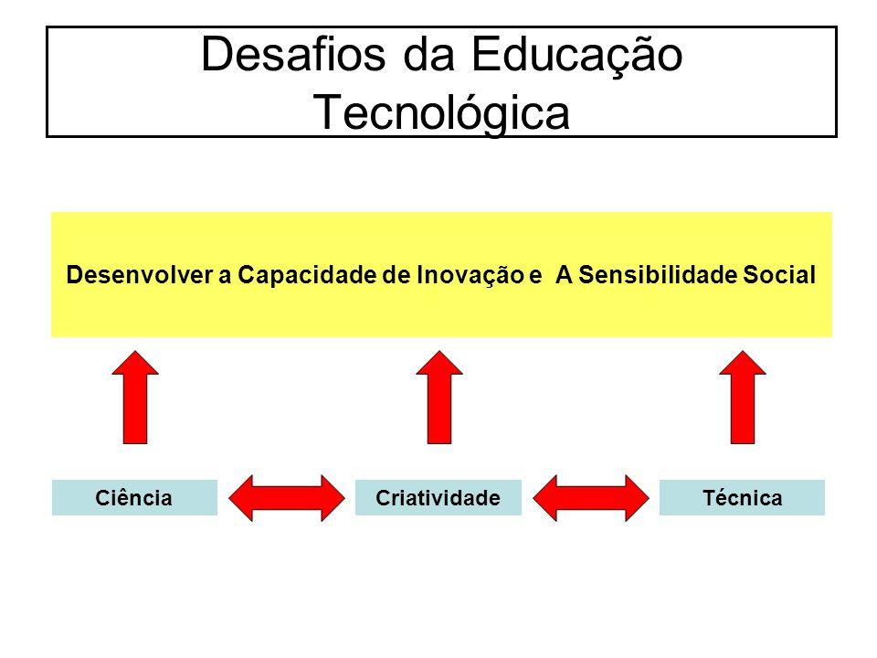 Desafios da Educação Tecnológica