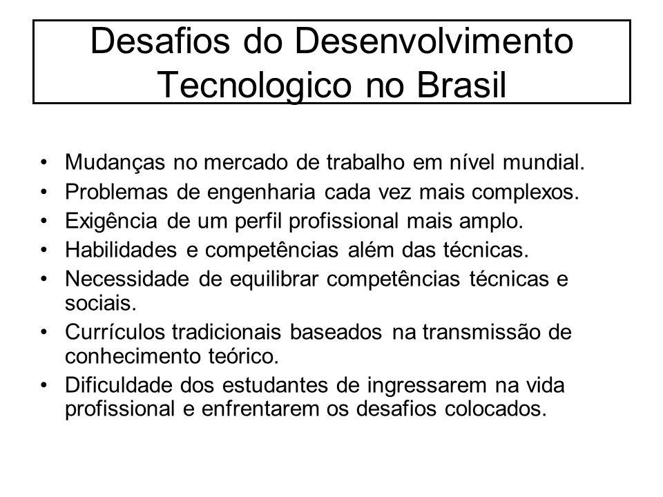 Desafios do Desenvolvimento Tecnologico no Brasil