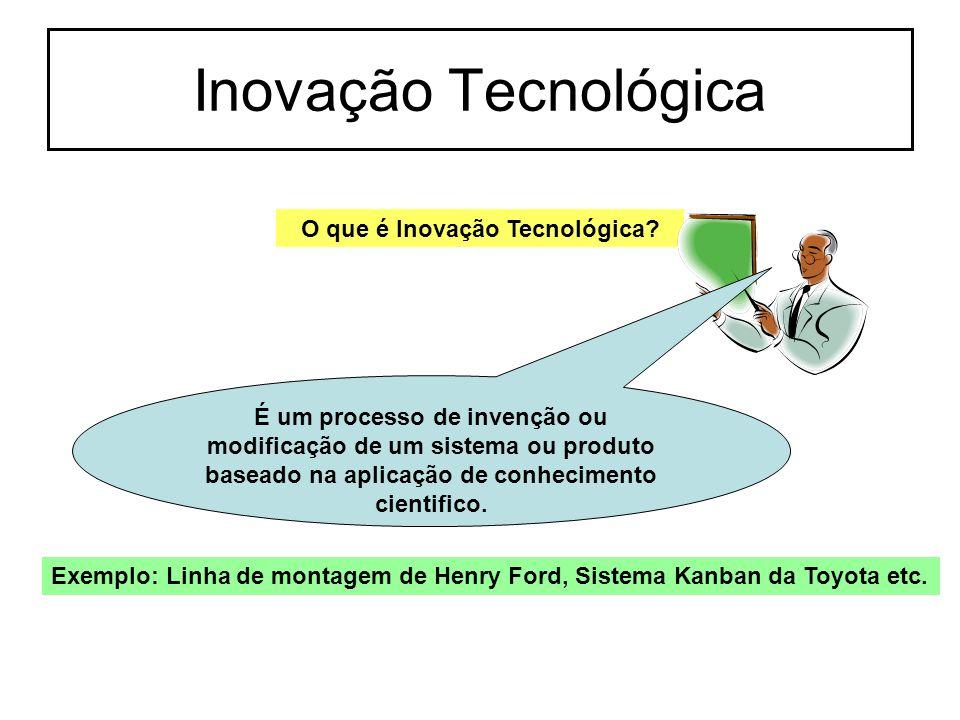 O que é Inovação Tecnológica