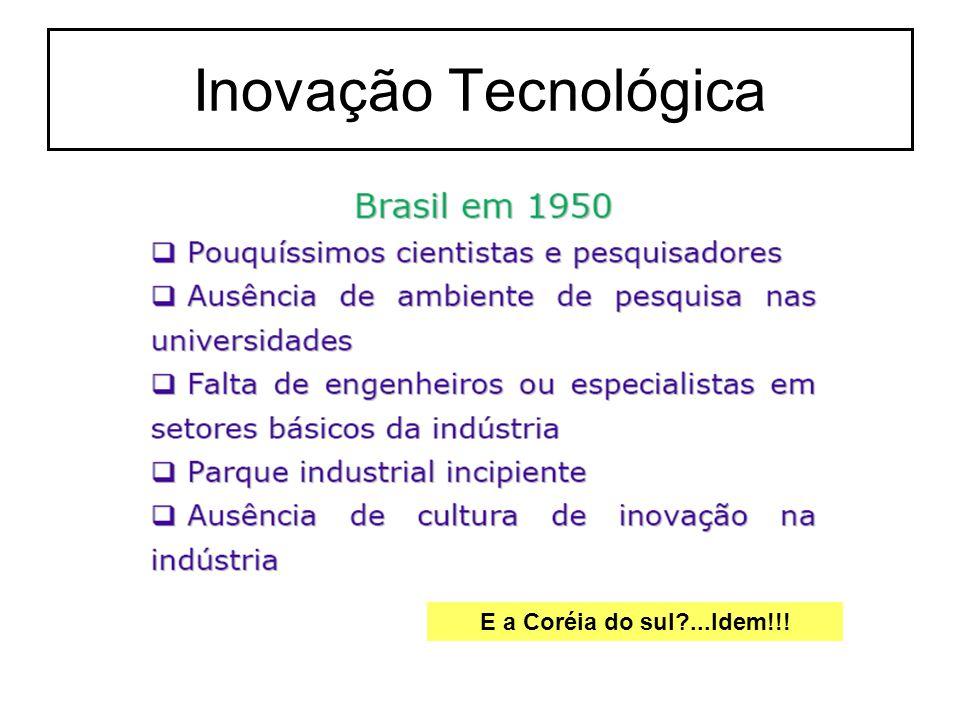 Inovação Tecnológica E a Coréia do sul ...Idem!!!