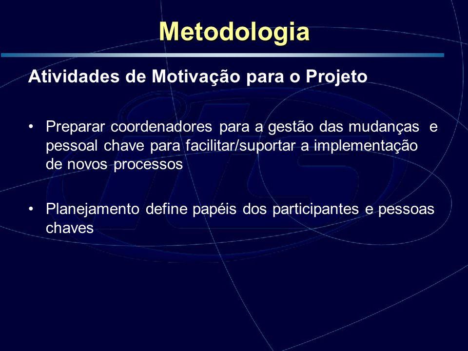 Metodologia Atividades de Motivação para o Projeto
