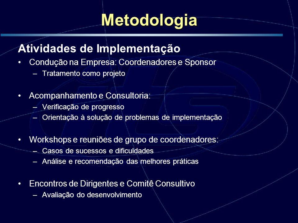 Metodologia Atividades de Implementação