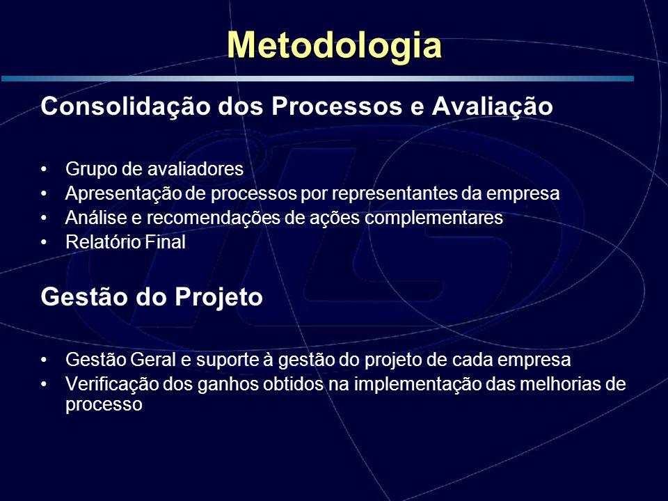 Metodologia Consolidação dos Processos e Avaliação Gestão do Projeto
